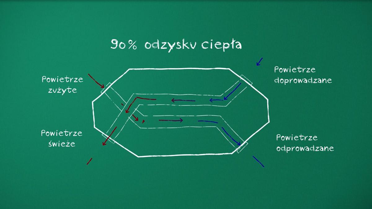 Centrala wentylacyjna